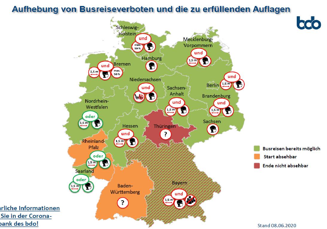 Pravidlá vykonávania autobusovej dopravy v Nemecku